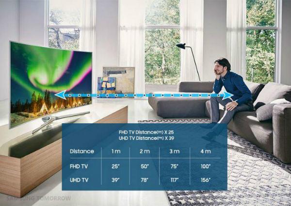 مناسب ترین فاصله برای تماشای تلویزیون چیست؟
